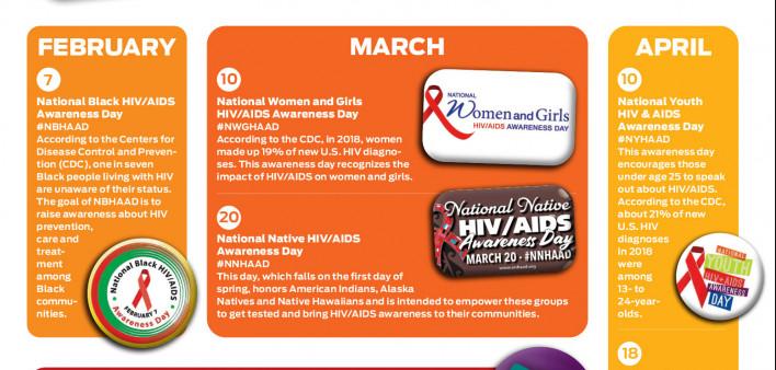 2021 HIV AIDS Awareness Days